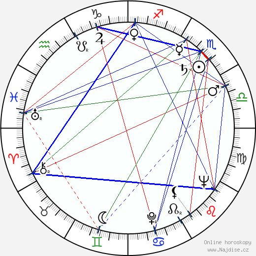 Robert Quarry wikipedie wiki 2018, 2019 horoskop