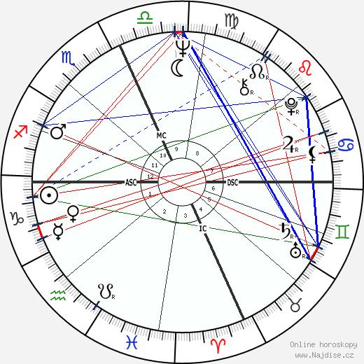 Robert Quine wikipedie wiki 2018, 2019 horoskop
