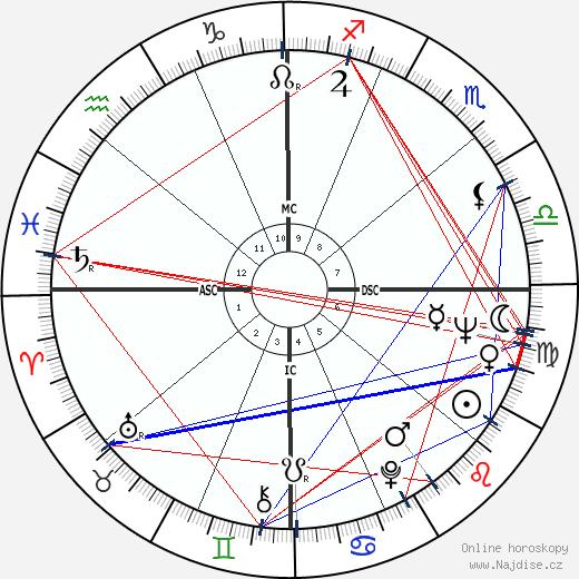Robert Redford wikipedie wiki 2018, 2019 horoskop