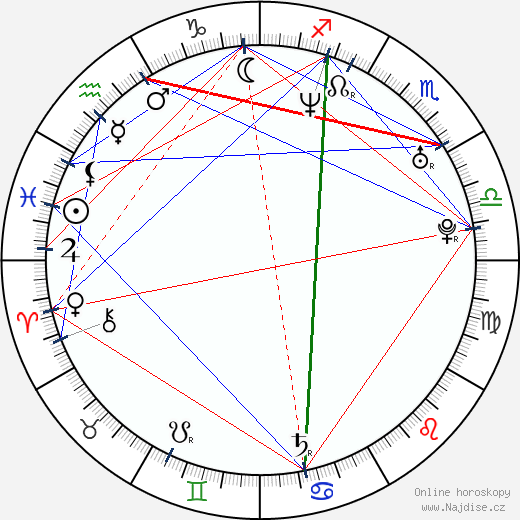 Robert Rosenberg wikipedie wiki 2020, 2021 horoskop