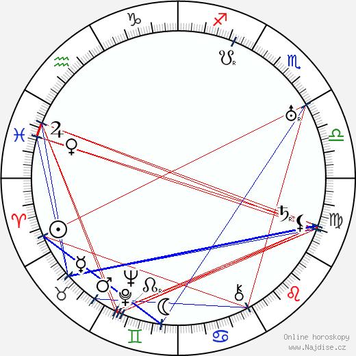 Robert Scholl wikipedie wiki 2018, 2019 horoskop