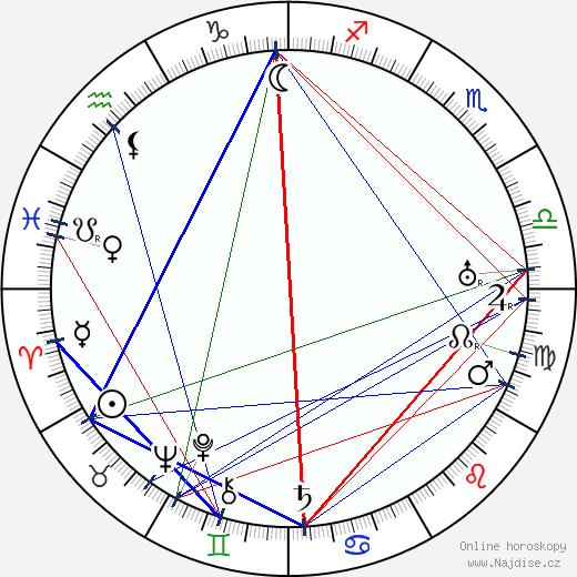 Robert Scholz wikipedie wiki 2019, 2020 horoskop