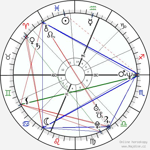 Robert Sean Leonard wikipedie wiki 2017, 2018 horoskop