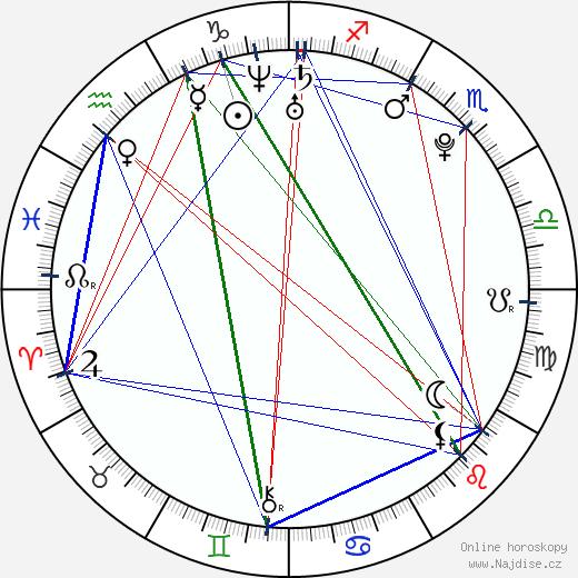 Robert Sheehan wikipedie wiki 2017, 2018 horoskop