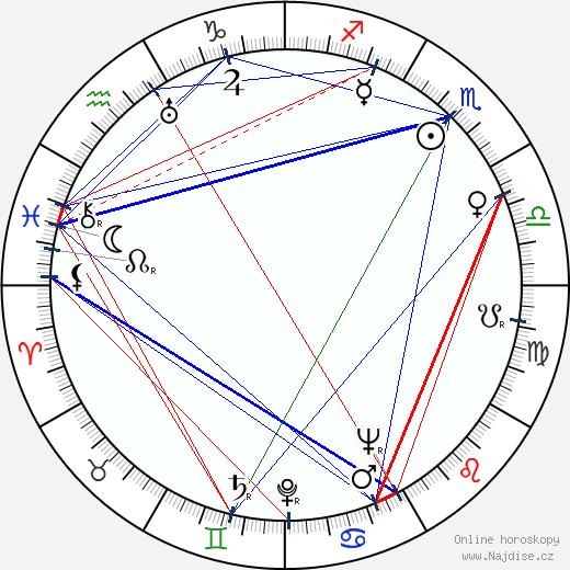 Robert Strauss wikipedie wiki 2019, 2020 horoskop