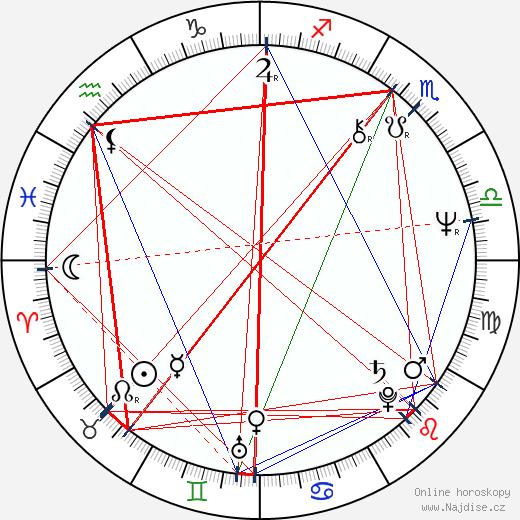 Robert Vano wikipedie wiki 2018, 2019 horoskop