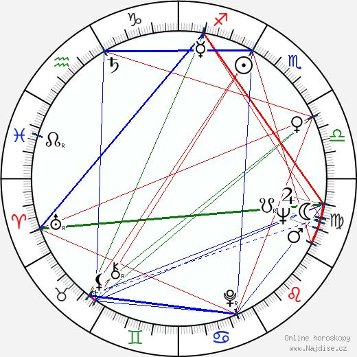 Robert Vaughn wikipedie wiki 2018, 2019 horoskop