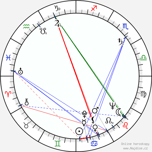 Robert Venturi wikipedie wiki 2019, 2020 horoskop