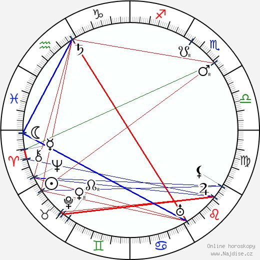 Robert Wiene wikipedie wiki 2018, 2019 horoskop