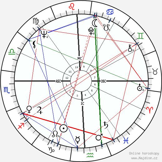 Robert Woodrow Wilson wikipedie wiki 2018, 2019 horoskop