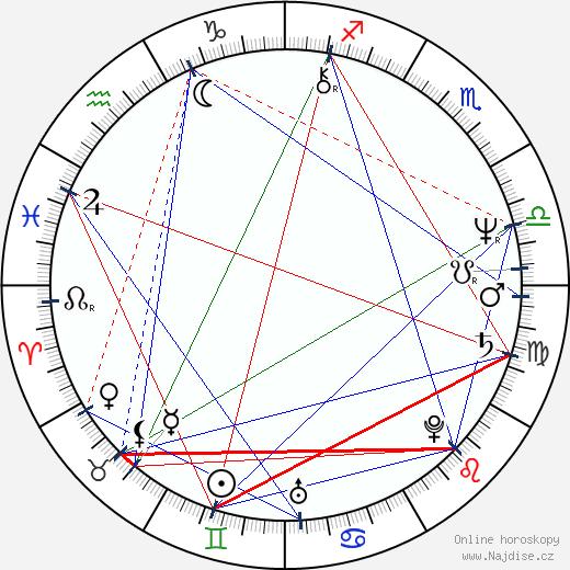 Robert Z'Dar wikipedie wiki 2017, 2018 horoskop