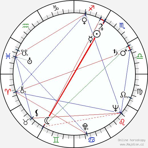 Robert Zajonc wikipedie wiki 2018, 2019 horoskop