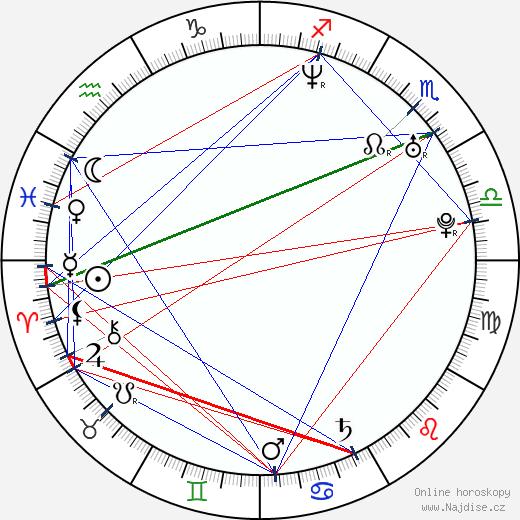 Roberta Alma Anastase wikipedie wiki 2018, 2019 horoskop