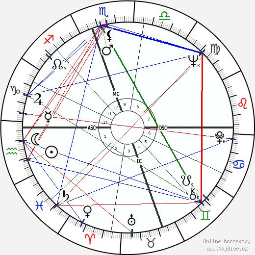 Roberta Flack wikipedie wiki 2019, 2020 horoskop