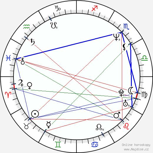 Roberto Cairo wikipedie wiki 2018, 2019 horoskop