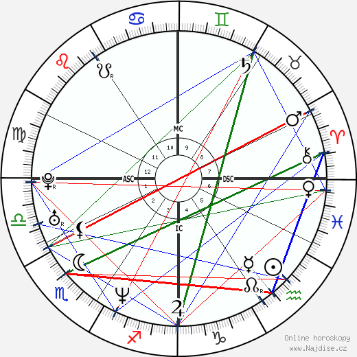 Roberto Calcaterra wikipedie wiki 2019, 2020 horoskop