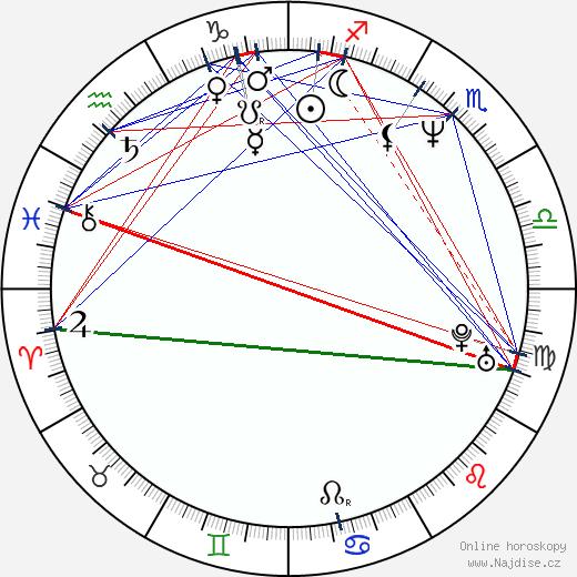 Roberto Jabor wikipedie wiki 2018, 2019 horoskop
