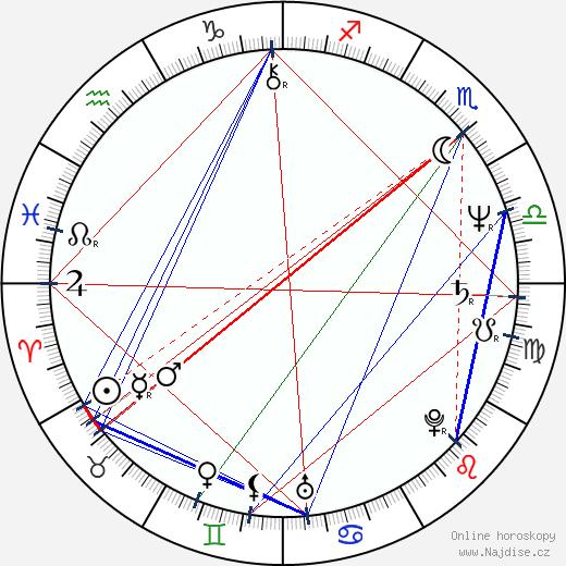 Robin Bartlett wikipedie wiki 2018, 2019 horoskop