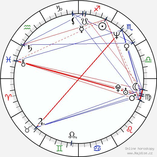 Robin Givens wikipedie wiki 2019, 2020 horoskop