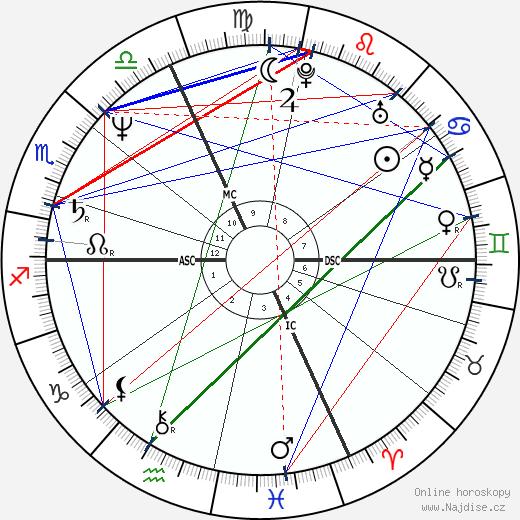 Robin Renucci wikipedie wiki 2018, 2019 horoskop