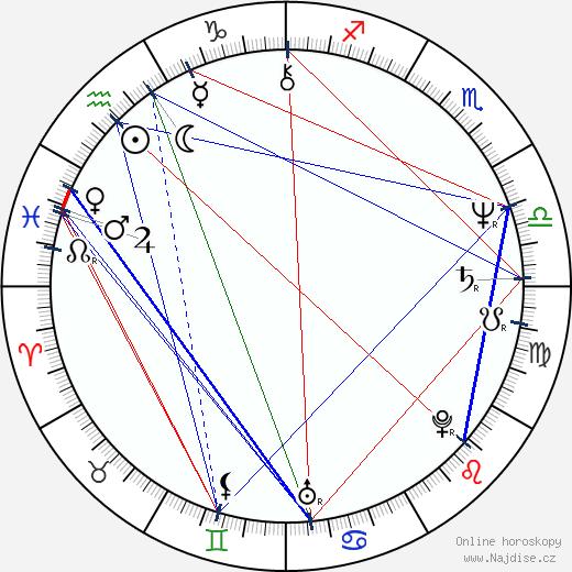 Robin Sachs wikipedie wiki 2018, 2019 horoskop