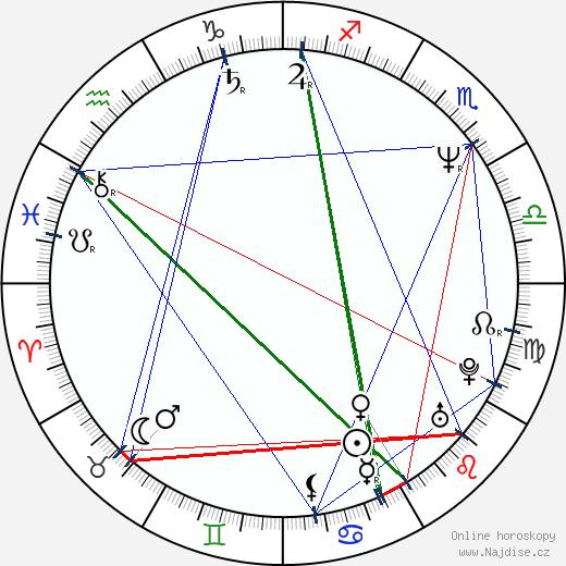 Robin Shou wikipedie wiki 2017, 2018 horoskop