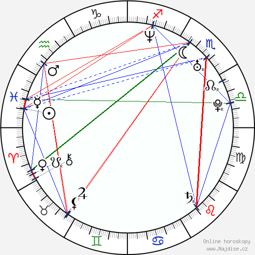 Robin Thicke wikipedie wiki 2017, 2018 horoskop