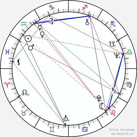 Robin Thomas wikipedie wiki 2018, 2019 horoskop