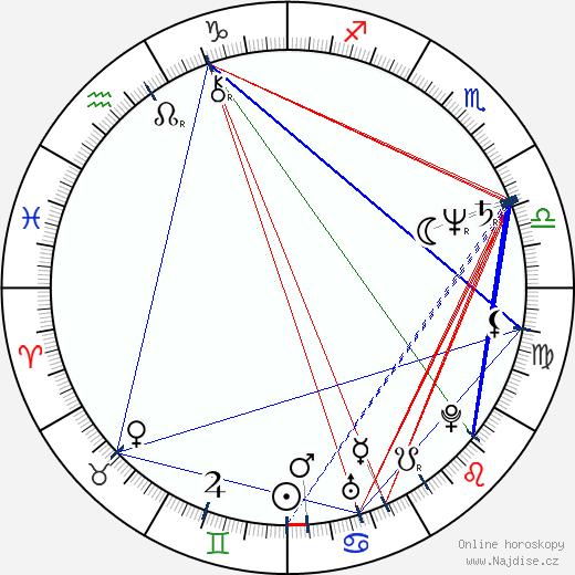 Robyn Douglass wikipedie wiki 2018, 2019 horoskop