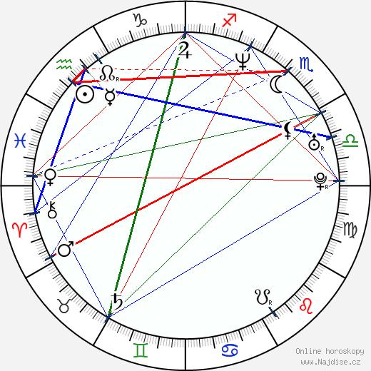 Robyn Lively wikipedie wiki 2019, 2020 horoskop