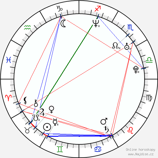 Rochelle Aytes wikipedie wiki 2018, 2019 horoskop
