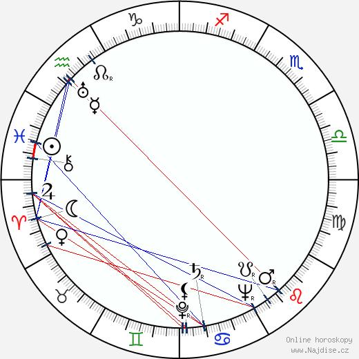 Rochelle Hudson wikipedie wiki 2017, 2018 horoskop