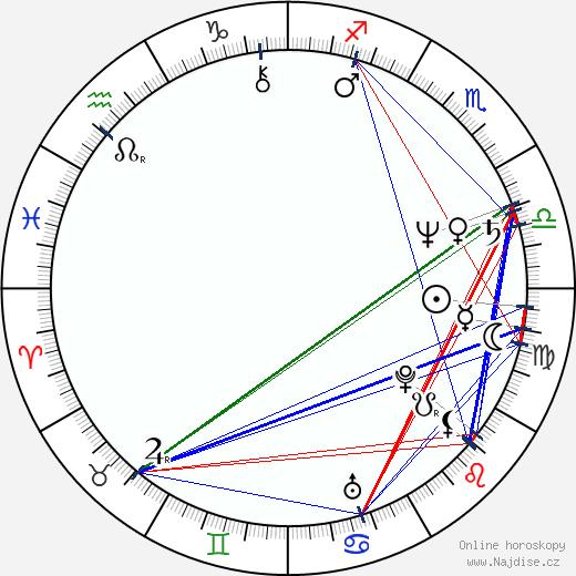 Rod Fontana wikipedie wiki 2018, 2019 horoskop