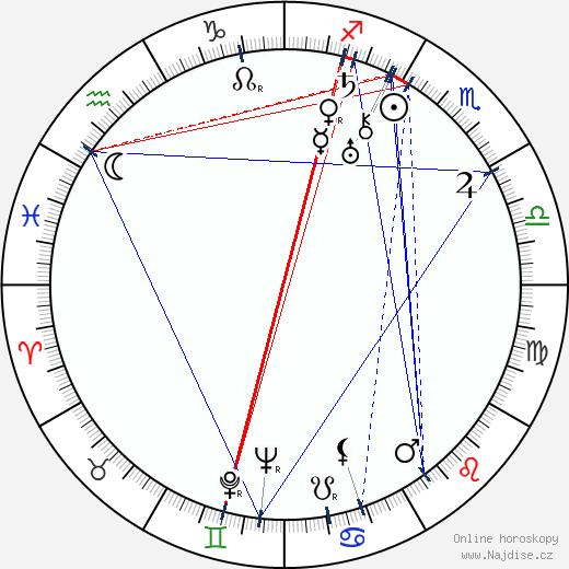 Rod La Rocque wikipedie wiki 2017, 2018 horoskop