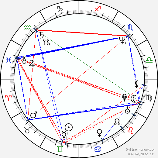 Rodman Flender wikipedie wiki 2017, 2018 horoskop