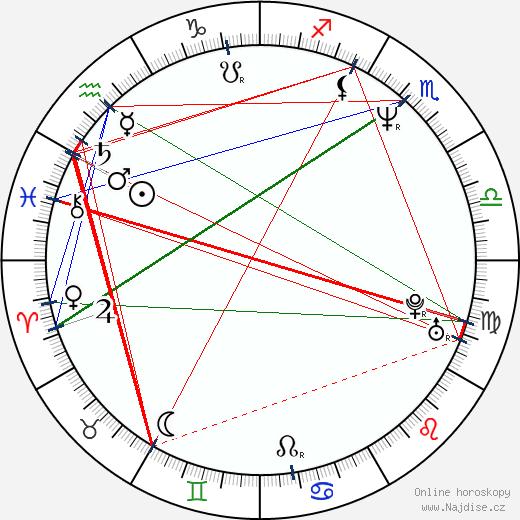 Rodney Rowland wikipedie wiki 2019, 2020 horoskop