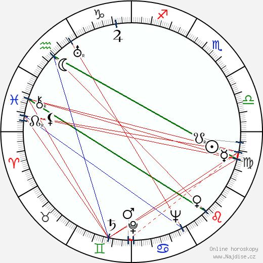 Rodolfo M. Taboada wikipedie wiki 2017, 2018 horoskop