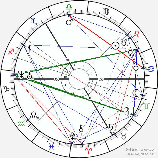 Rodolphe Bresdin wikipedie wiki 2018, 2019 horoskop
