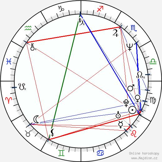 Rodrigo García wikipedie wiki 2017, 2018 horoskop