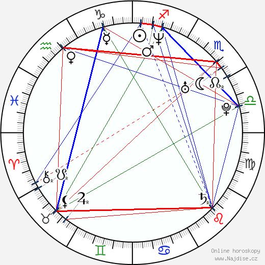 Roger Casamajor wikipedie wiki 2018, 2019 horoskop