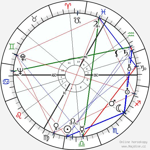 Roger Chapelet wikipedie wiki 2019, 2020 horoskop
