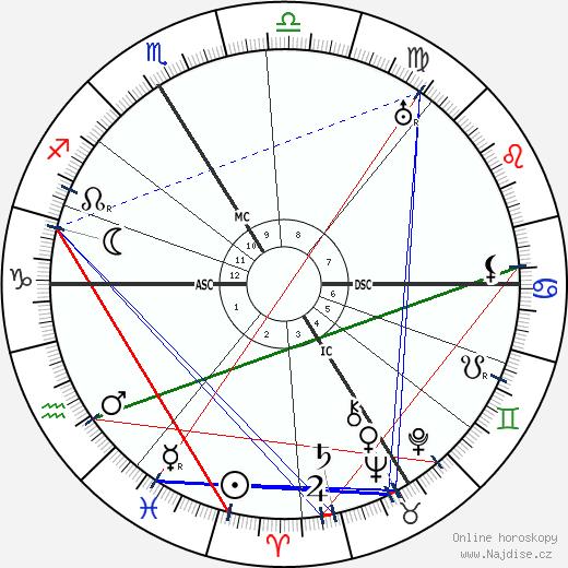 Roger Martin Du Gard wikipedie wiki 2018, 2019 horoskop