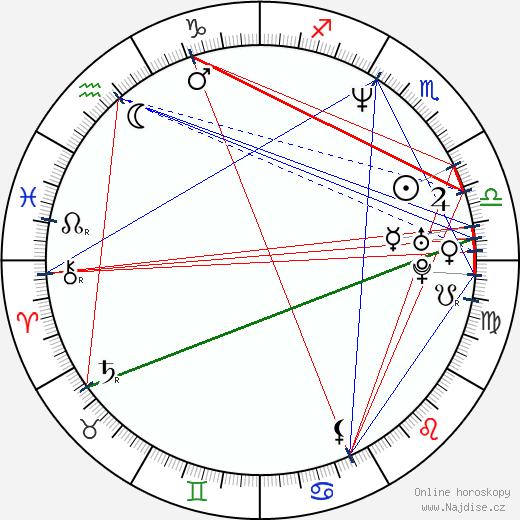 Roger R. Cross wikipedie wiki 2018, 2019 horoskop