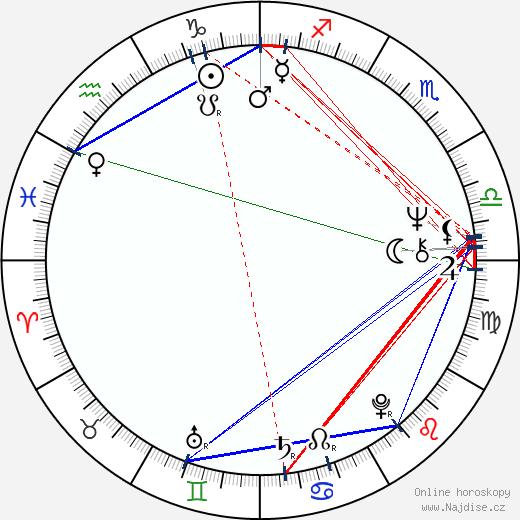 Roger Spottiswoode wikipedie wiki 2019, 2020 horoskop