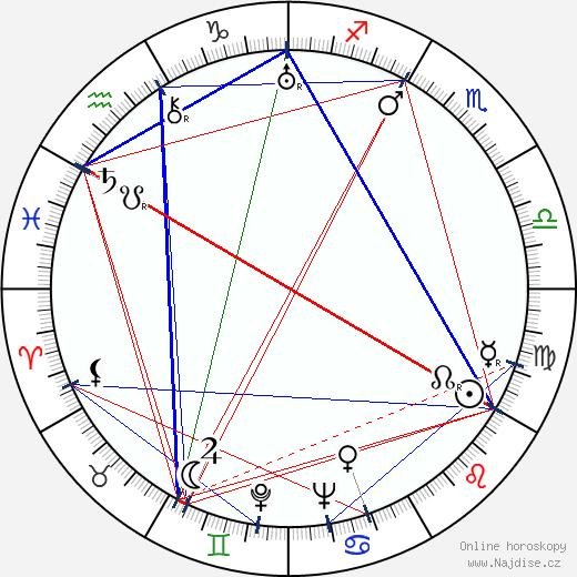 Roland af Hällström wikipedie wiki 2018, 2019 horoskop
