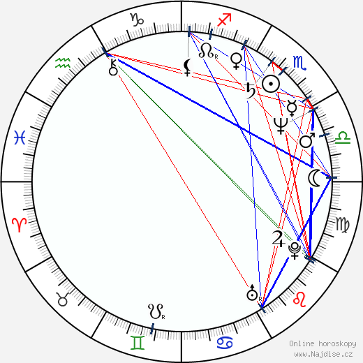 Roland Emmerich wikipedie wiki 2019, 2020 horoskop