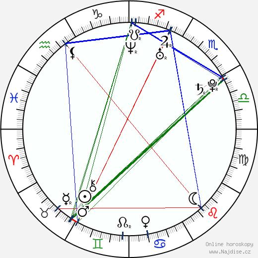 Rolf Kristian Larsen wikipedie wiki 2018, 2019 horoskop