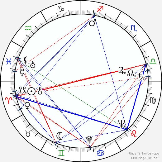 Rolf Labbart wikipedie wiki 2018, 2019 horoskop