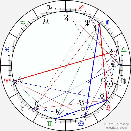 Rom Di Prisco wikipedie wiki 2018, 2019 horoskop