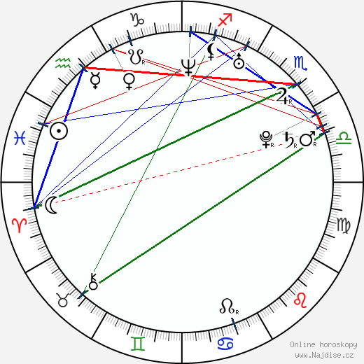 Romain Dauriac wikipedie wiki 2020, 2021 horoskop